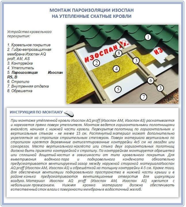 Изоспан d (28 фото): технические характеристики и инструкция по применению гидро-пароизоляционной мембраны
