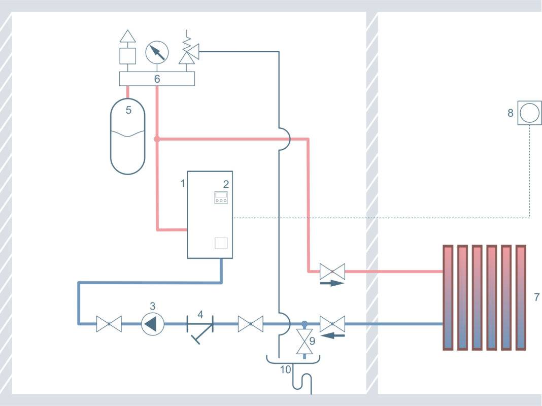 Схема подключения электрокотла в частном доме: мощность прибора, инструкция, видео и фото