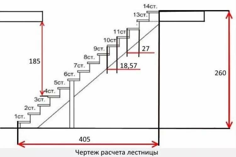 Изготовление металлических лестниц (56 фото): производство конструкции из металла на второй этаж частного дома своими руками, расчет и установка