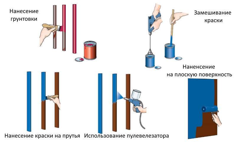 Как покрасить металлический забор, чтобы не ржавел