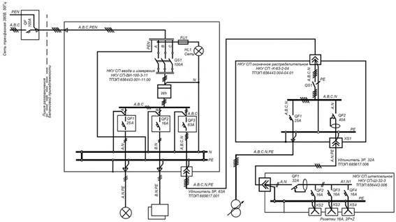 Электроснабжение строительной площадки