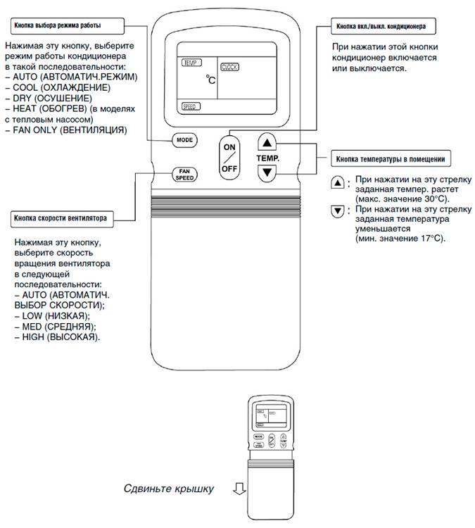 Кондиционеры midea: инструкция эксплуатации к пульту управления