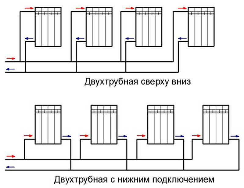 Что представляет собой система отопления «ленинградка»