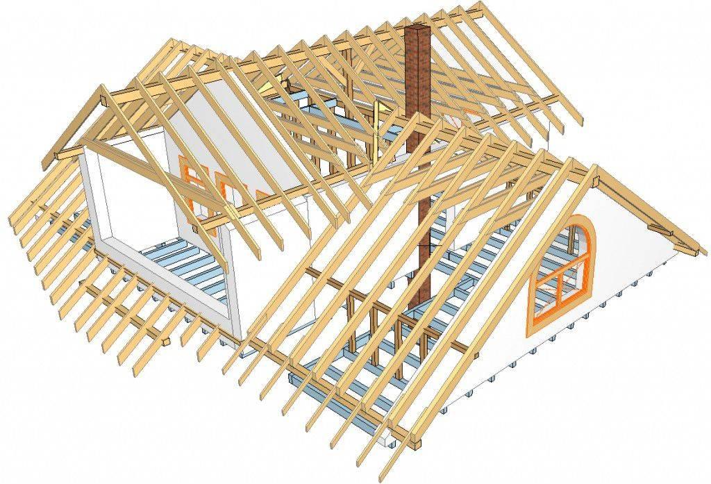 Многощипцовая крыша своими руками: устройство, строительство стропильной системы
