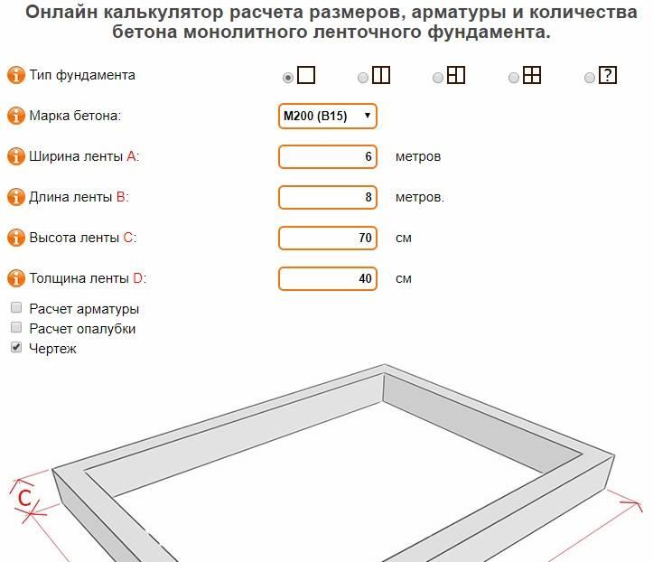 Как производится расчет ленточного фундамента при помощи онлайн-калькулятора, а также пример составления плана и сметы + расчет цены для дома