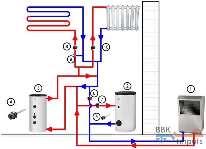 Электрические проточные водонагреватели для отопления частного дома