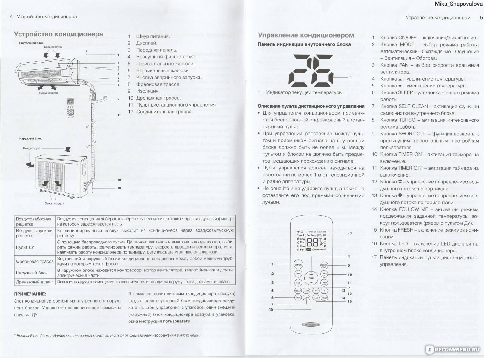 Кондиционеры mitsubishi (мицубиси): инструкции к пульту и обзоры