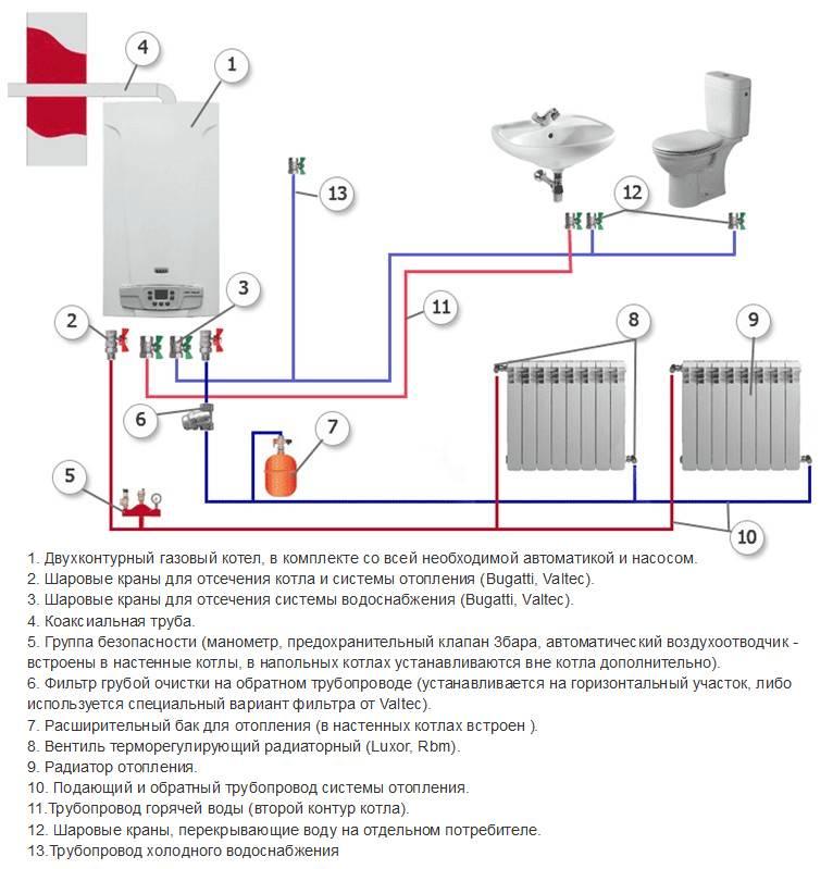 Одноконтурная система отопления – особенности монтажа и - учебник сантехника