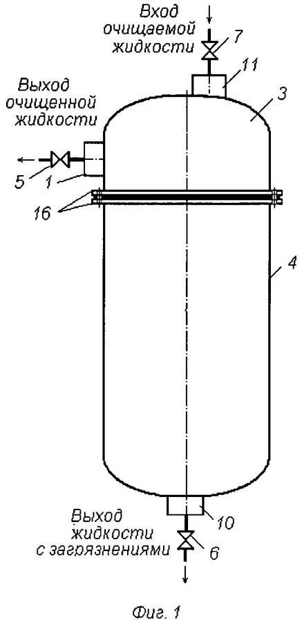 Мембранный фильтр для очистки воды: особенности