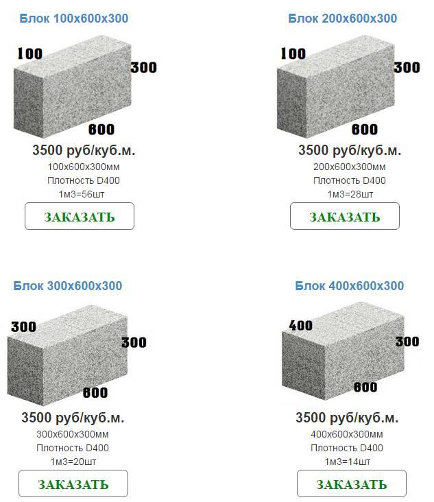 Газобетон или пенобетон: что выбрать для строительства дома – сравнение технологии производства и характеристик материалов