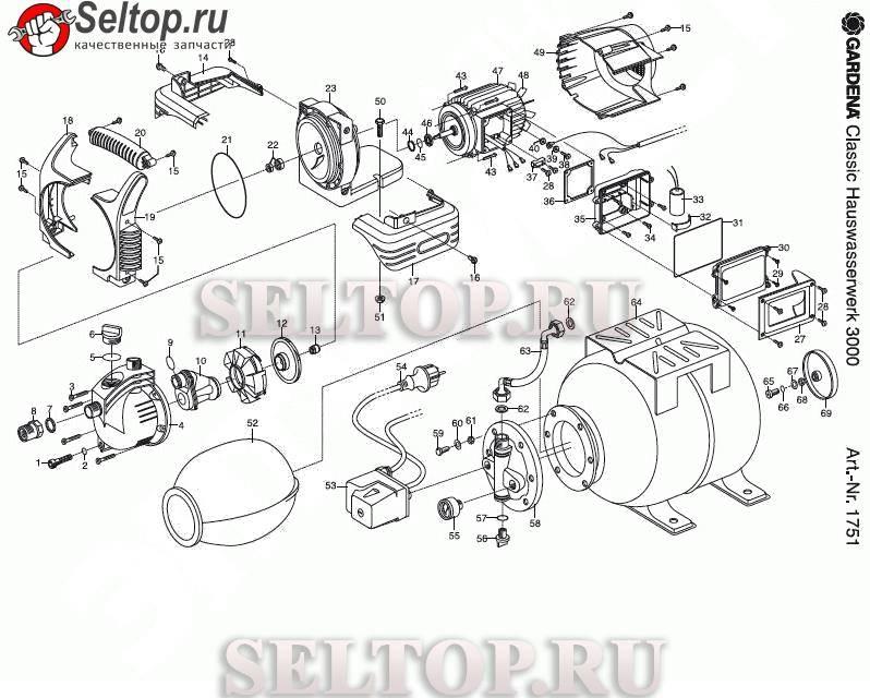 Особенности эксплуатации и ремонта насосных станций гардена