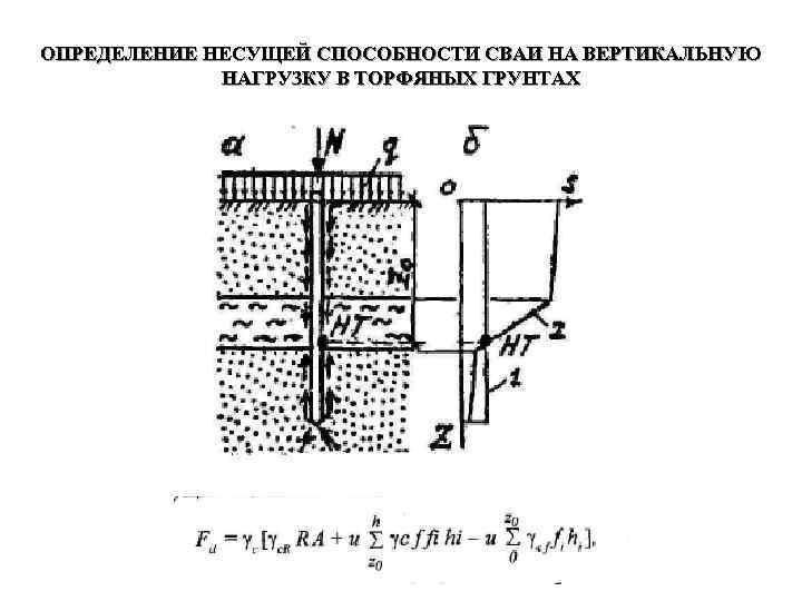 Несущая способность оснований фундаментов: расчет