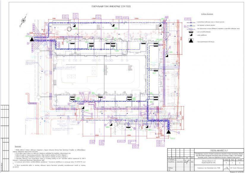 Как выполнить временное электроснабжение при строительстве дома | дизайн и ремонт квартир своими руками