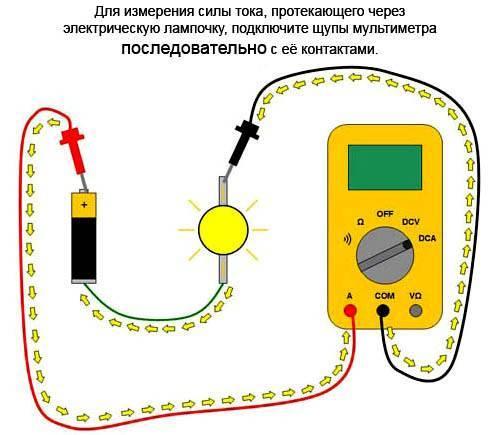 Как измерить силу тока мультиметром и что учесть при измерении