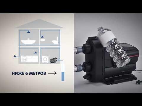 Насосная станция grundfos: варианты mq 3-45 и 3-35 для дачи, продукция scala2 для водоснабжения частного дома, модели для пожаротушения