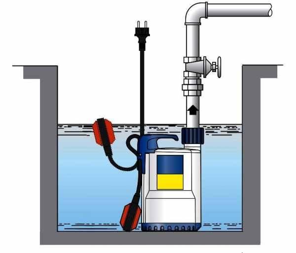 Дренажный насос с поплавковым выключателем: как работает, обзор популярных моделей, какой лучше купить