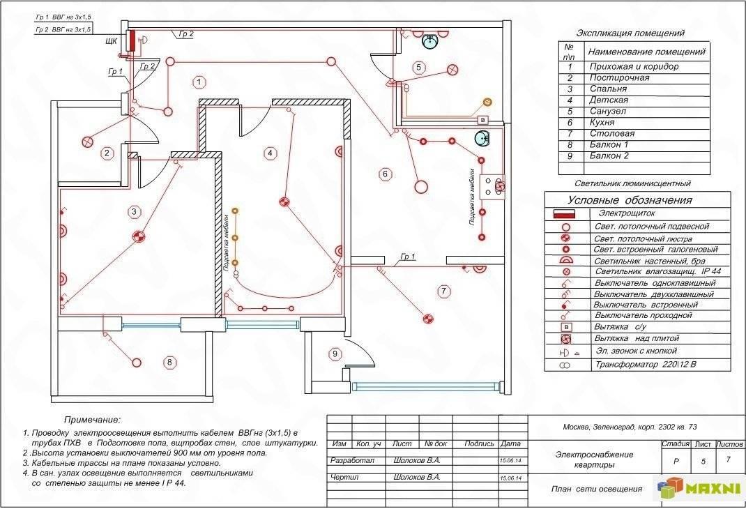 Правила электроснабжения жилого дома
