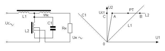 Рпн силового трансформатора, принцип действия