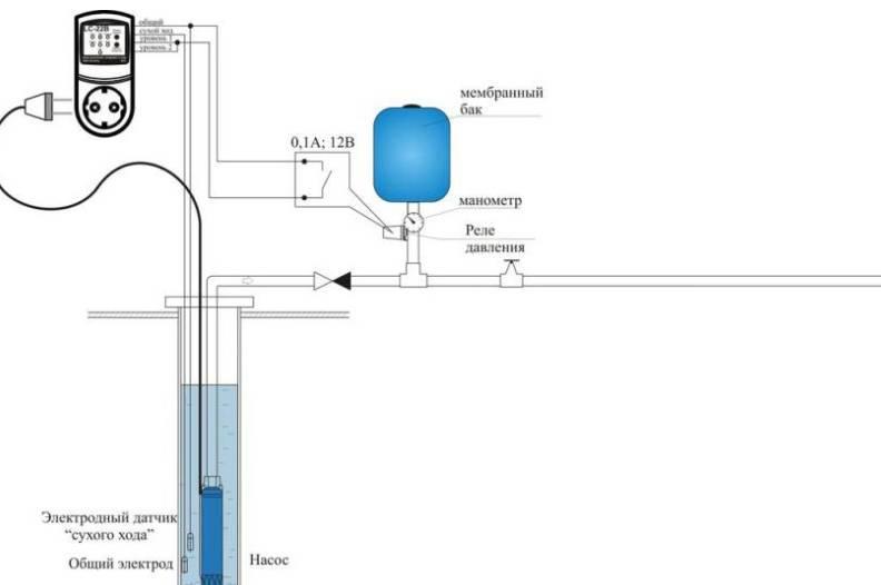 С помощью каких устройств можно эффективно защитить скважинный насос от сухого хода