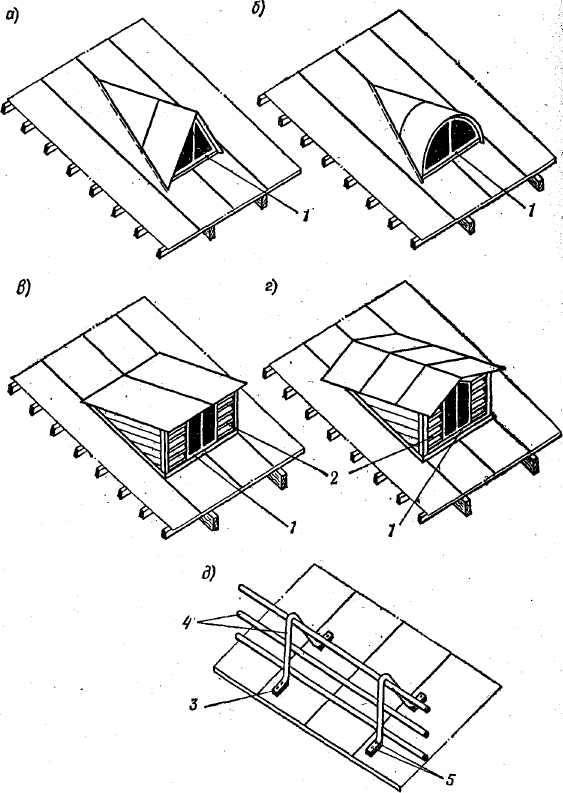 Слуховое окно на крыше конструкция чертёж