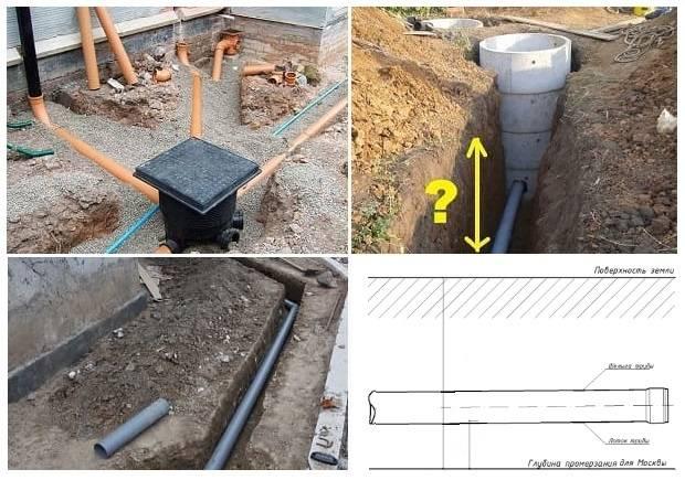 Как правильно проложить трубы канализации в доме