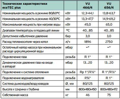Как выбрать электрокотел vaillant: топ-8 моделей с описанием технических характеристик и отзывы покупателей