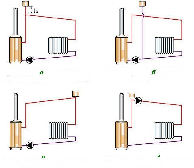 Схемы подключения радиаторов к системе отопления