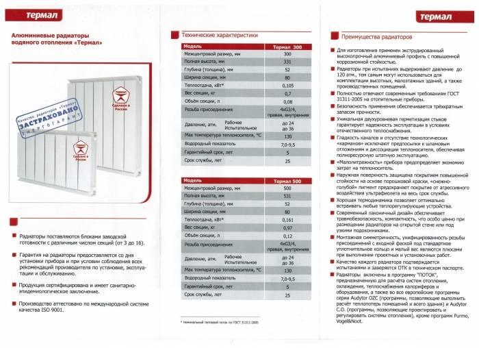 Лучшие радиаторы отопления для квартиры и частного дома в 2021 году