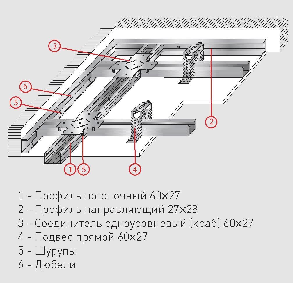 Каркас под гипсокартон на потолок: как сделать своими руками