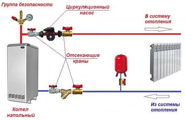 Насос для отопления в частном доме: как выбрать и установить, фото