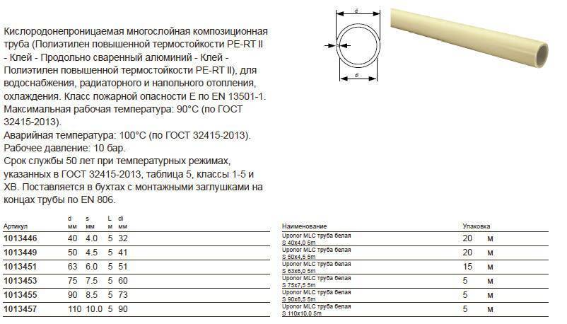 Трубы из сшитого полиэтилена: что это и как выбрать pex трубы