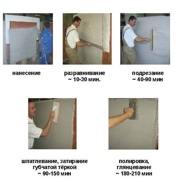 Подготовка стен под декоративную штукатурку. этапы работ