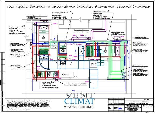 Расчет вентиляции производственного помещения и жилых строений