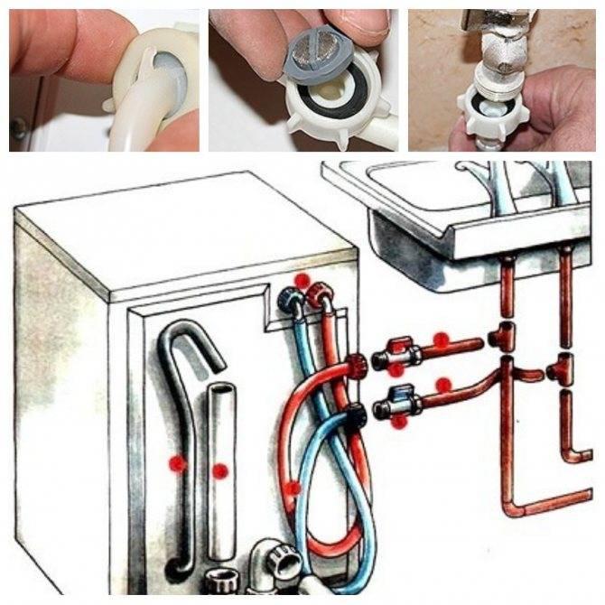 Как подключить стиральную машину своими руками - инструкция по установке и подключению