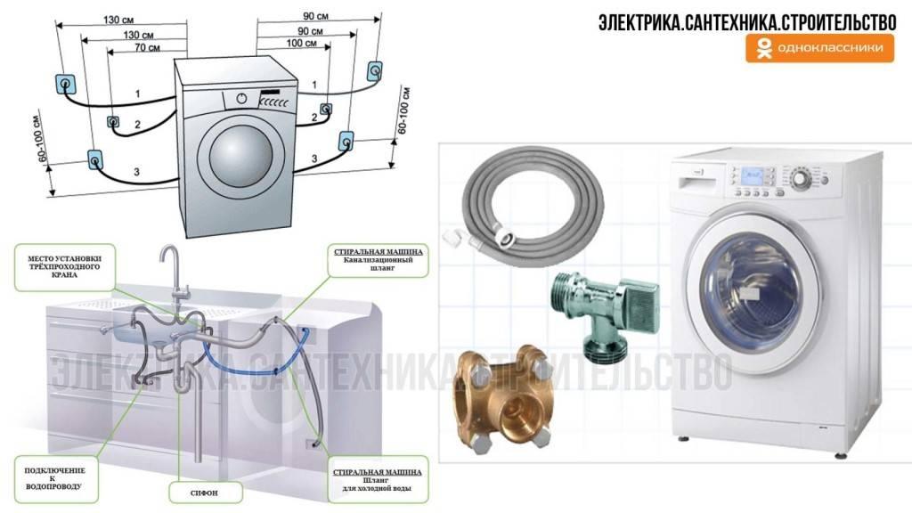 Первая стирка в новой стиральной машине: пошаговая инструкция и важные нюансы