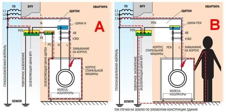 Ток утечки аккумулятора - нормы утечки тока из акб и методы диагностирования проблемы.   аккумуляторы и батареи