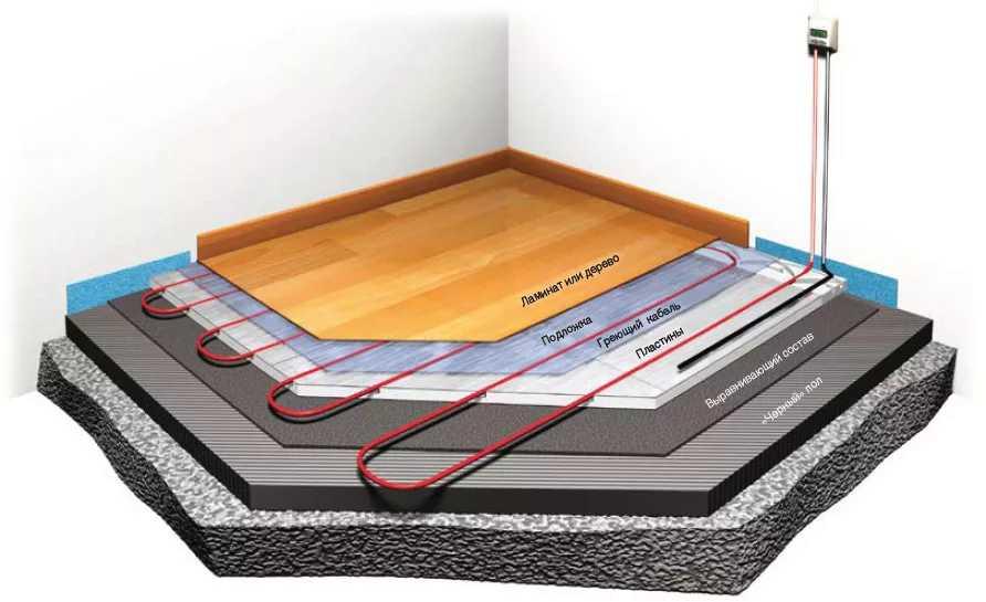 Укладка замковой кварц-виниловой плитки fine floor. инструкция