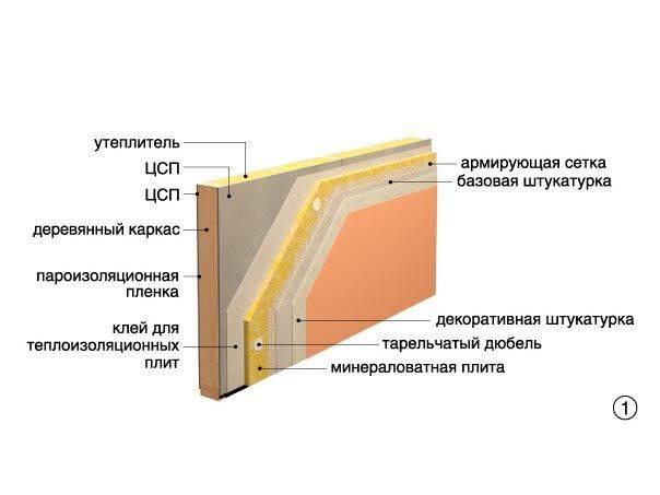 Чем резать цсп: рекомендуемые способы обработки и крепления материала