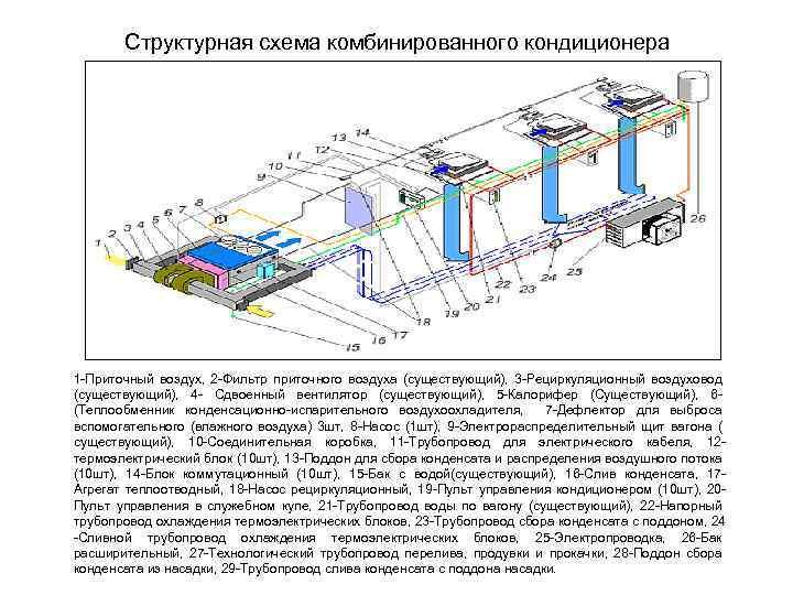 Система вентиляции - страница 32