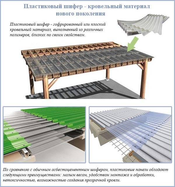 Укладка и крепление шифера на крышу: как правильно покрыть крышу шифером