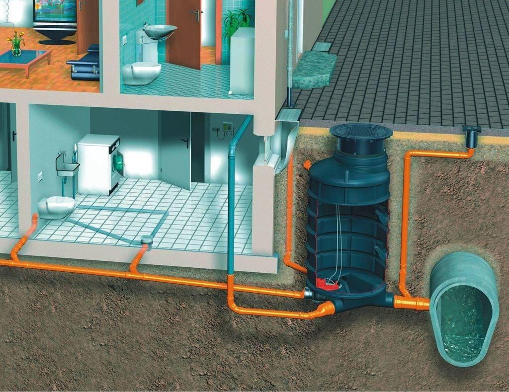 Схема канализации в квартире разводка, устройство своими руками, как правильно сделать канализацию в квартире, фото и видео примеры