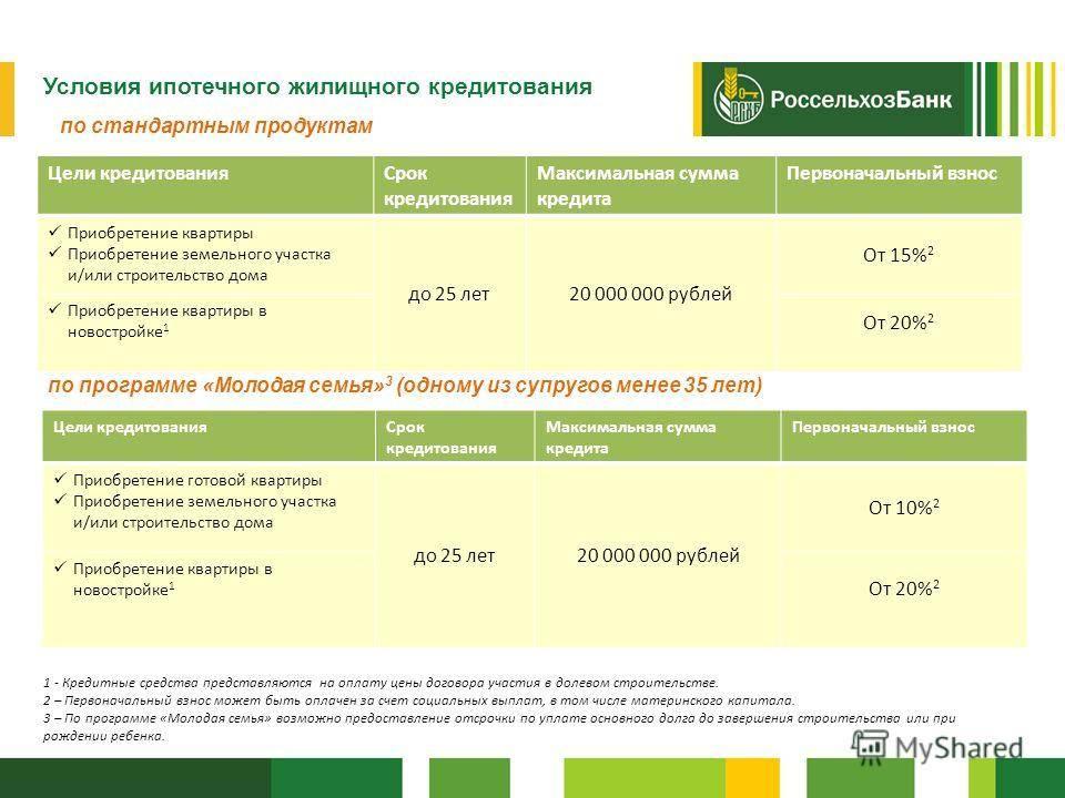 Льготный кредит для малого бизнеса под 2%: как получить, гасить, учитывать - nalog-nalog.ru