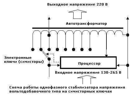 Регулирования напряжения под нагрузкой – рпн трансформатора