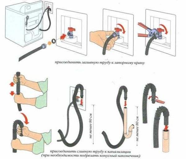 Как подключить стиральную машину-автомат своими руками