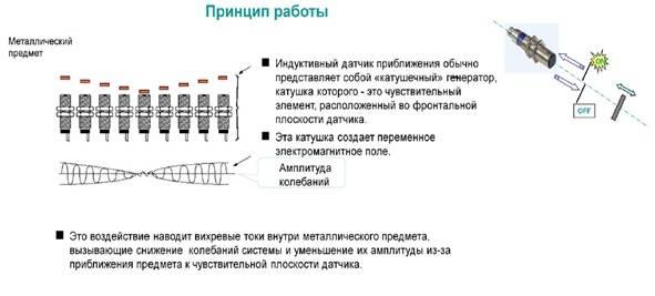 Как проверить индуктивный датчик мультиметром: проверка индуктивного датчика (иногда ошибочно принимаемого за датчик хола) — esr energy — дизельные генераторы, электростанции, цены на дизель-генераторные установки
