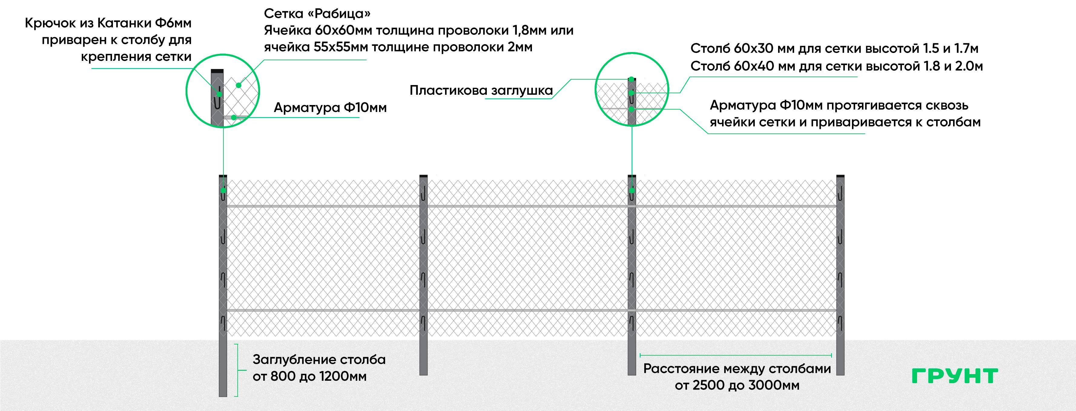 3д забор — пошаговая инструкция самостоятельной установки