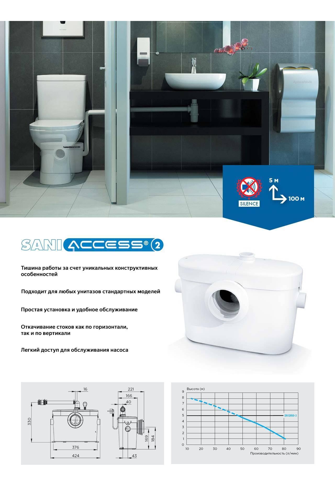 Насос для канализации в квартире для кухни: особенности монтажа, характеристики, выбор