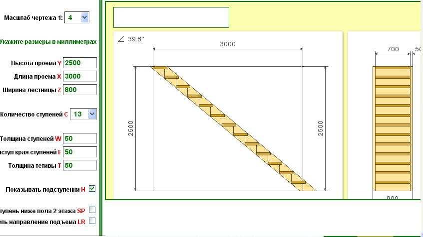 Расчет размеров ступеней лестницы в доме