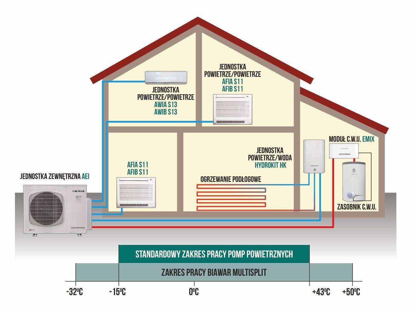 Как отопить частный дом: сравним варианты отопления частного дома