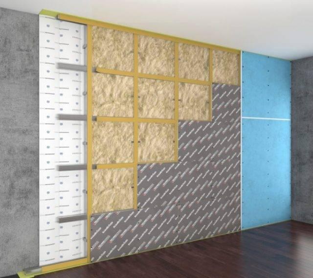 Лучшие материалы для шумоизоляции квартиры (дома) в 2021 году по отзывам